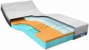 beter_slapen - Nieuwe M line COOL MOTION hybrid 3 matras