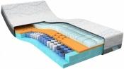 beter_slapen - Nieuwe M line COOL MOTION hybrid 5 matrassen