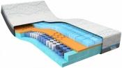 beter_slapen - Nieuwe M line  COOL MOTION hybrid 6 matrassen