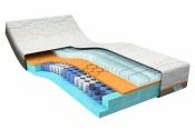 beter_slapen - Nieuwe M line slow motion hybrid 5 matrassen