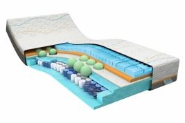 beter_slapen - Nieuwe M line slow motion hybrid matras 7