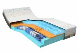 beter_slapen - Nieuwe M line slow motion hybrid 6 matrassen