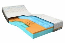 beter_slapen - Nieuwe M line slow motion hybrid 3 matras